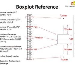 Boxplot_Reference_sm