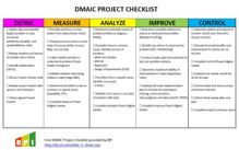 DMAIC_project_checklist_sm