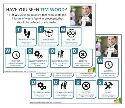 Tim Wood net worth salary