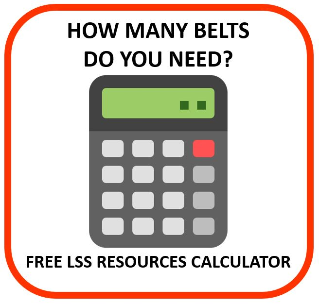 Free Lean Six Sigma Resource Calculator for Number of Belts