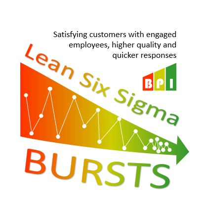 Lean Six Sigma Bursts